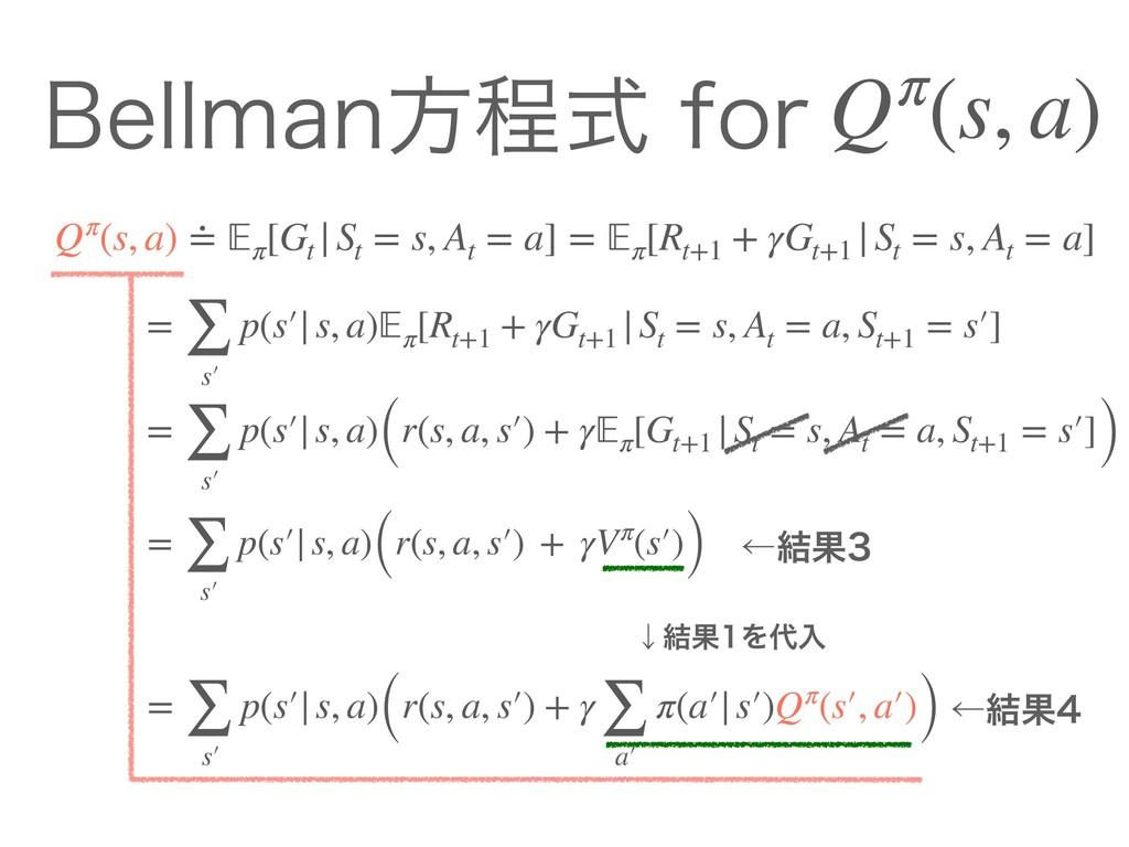 Qπ(s, a) ≐ π [Gt  St = s, At = a] = π [Rt+1 + γ...