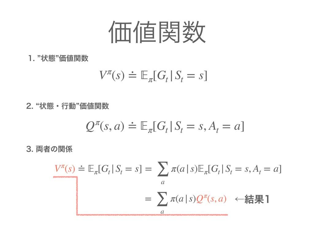 Ձؔ zঢ়ଶzՁؔ lঢ়ଶɾߦಈzՁؔ Vπ(s) ≐ π [Gt  ...