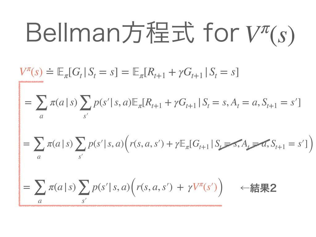 Vπ(s) ≐ π [Gt  St = s] = π [Rt+1 + γGt+1  St = ...