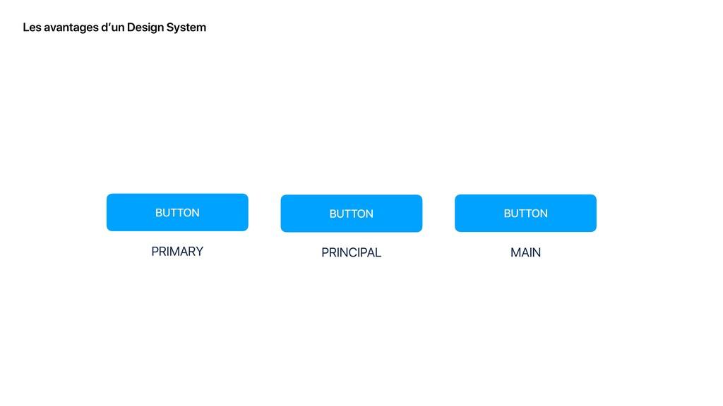 Les avantages d'un Design System PRIMARY BUTTON...