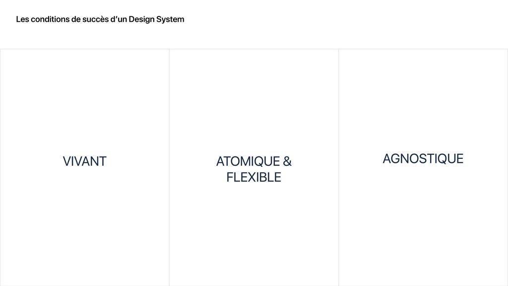 Les conditions de succès d'un Design System AGN...