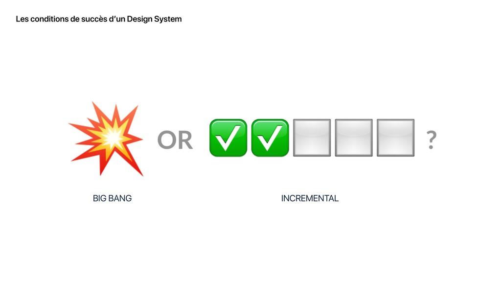 Les conditions de succès d'un Design System BIG...