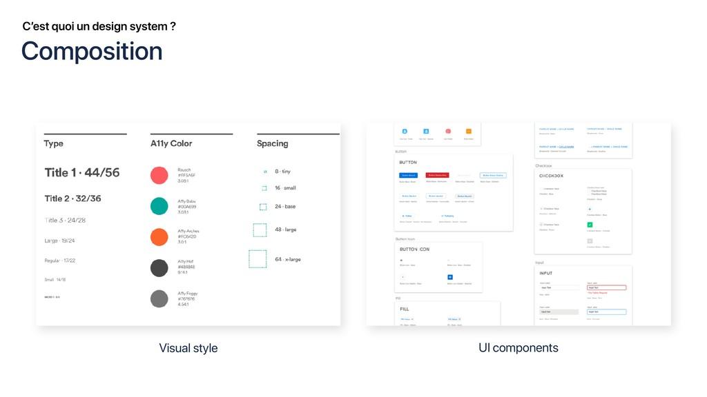 C'est quoi un design system ? UI components Vis...