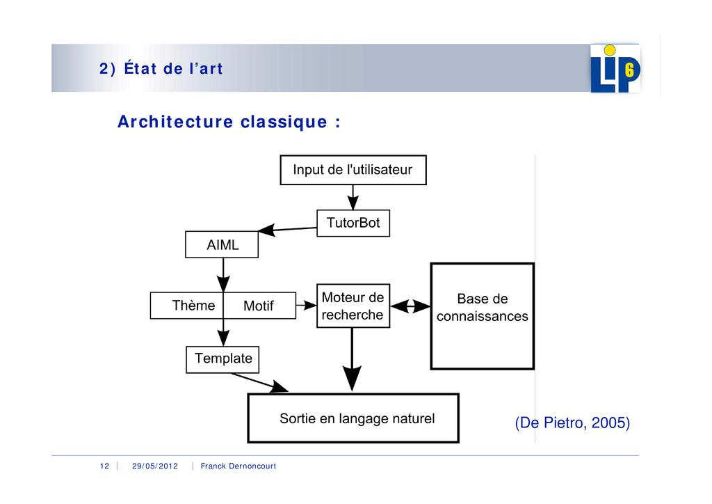 29/05/2012 Franck Dernoncourt 12 2) État de l'a...
