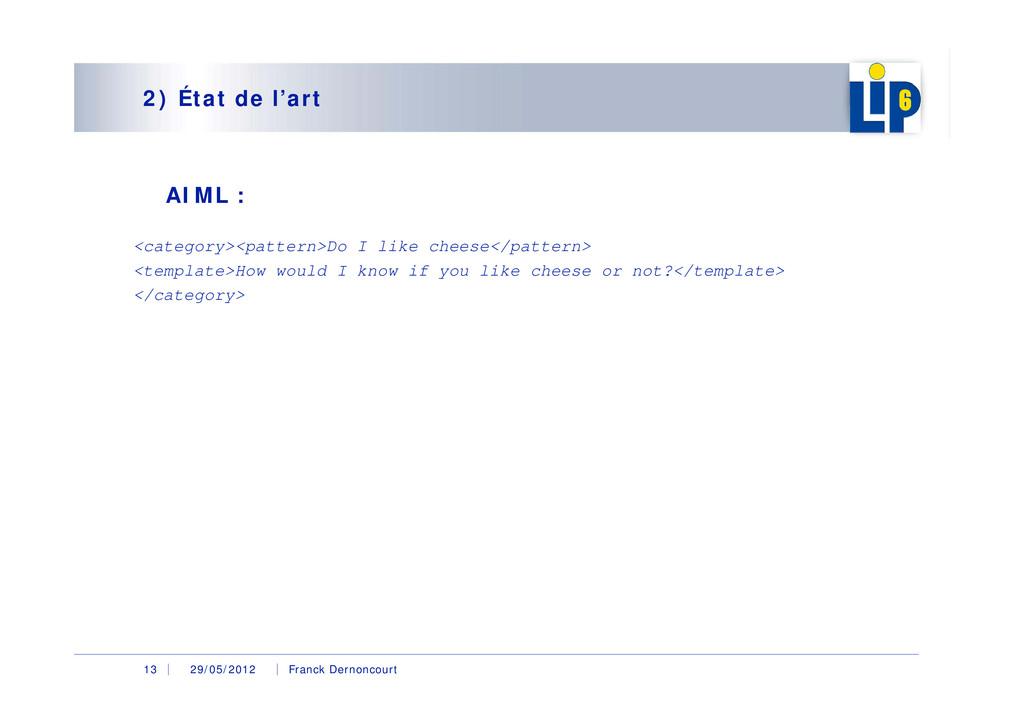 29/05/2012 Franck Dernoncourt 13 2) État de l'a...
