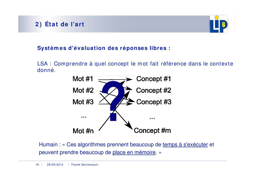 29/05/2012 Franck Dernoncourt 18 2) État de l'a...