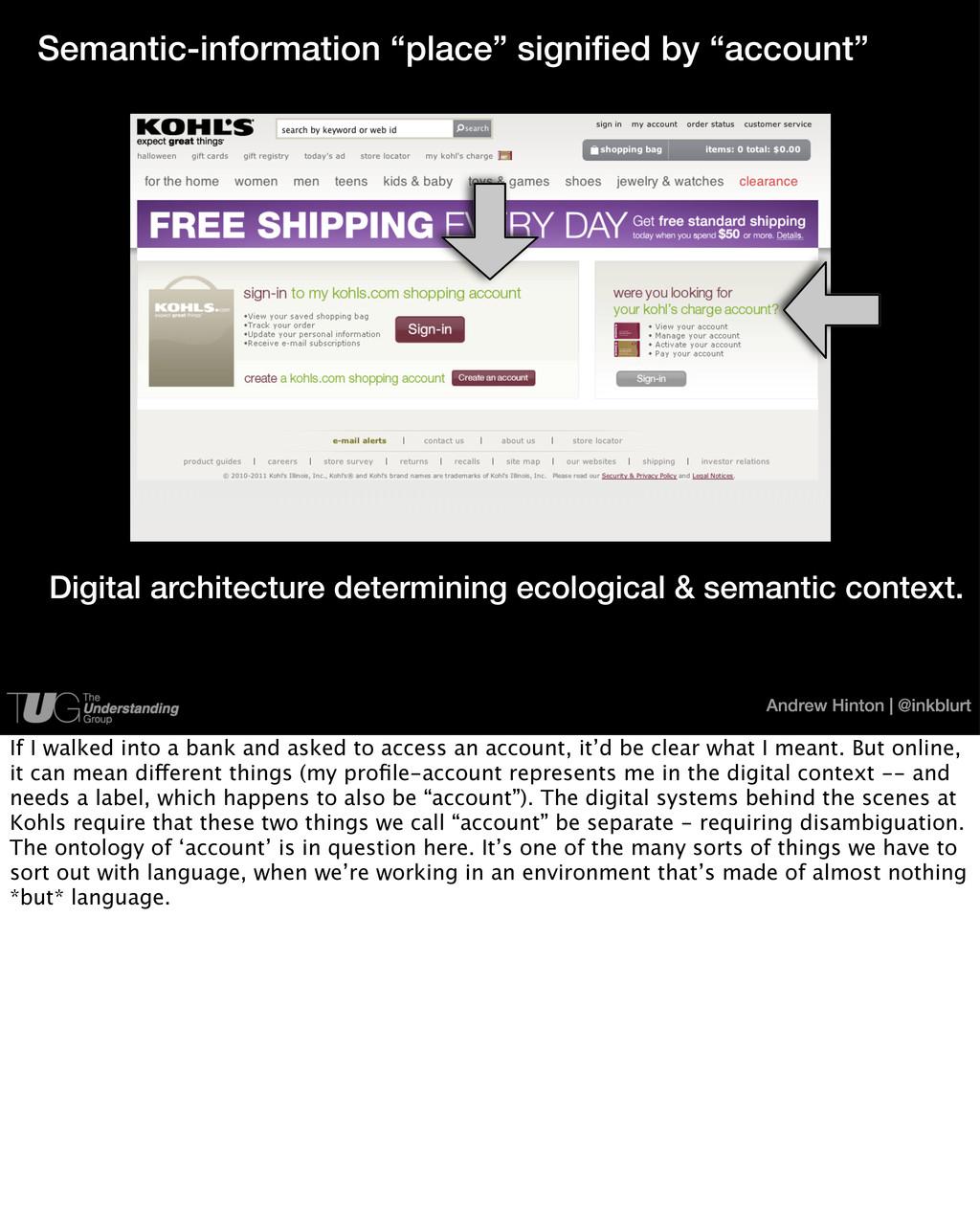 Andrew Hinton | @inkblurt Semantic-information ...