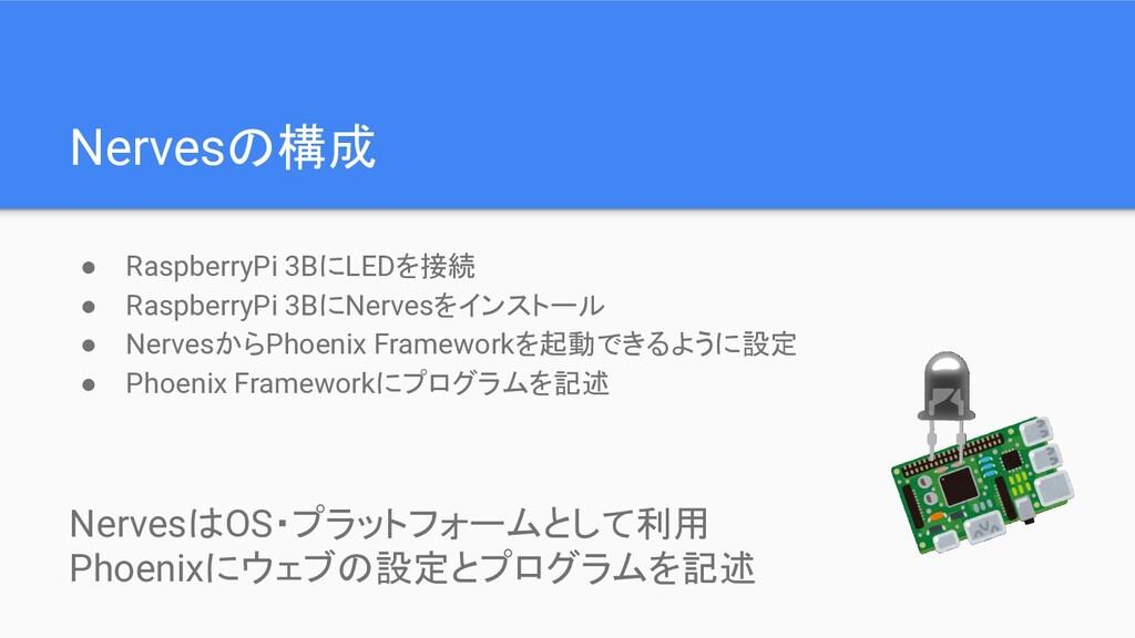Nervesの構成 ● RaspberryPi 3BにLEDを接続 ● RaspberryPi...