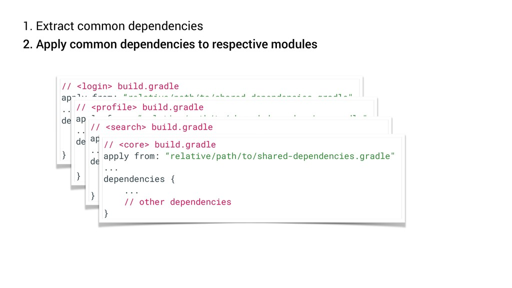 1. Extract common dependencies 2. Apply common ...