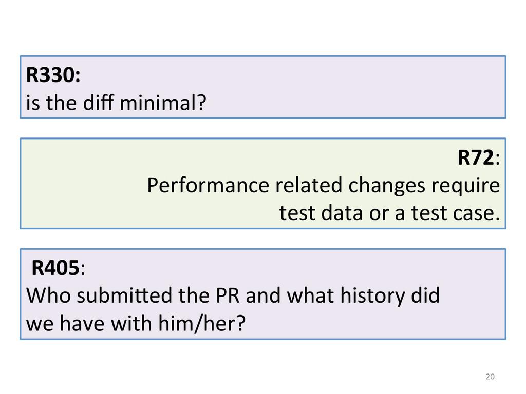 20  R330:   is the diff minima...