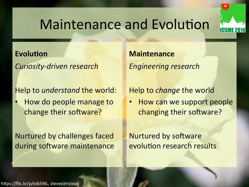 Maintenance and EvoluCon  Evolu&on ...
