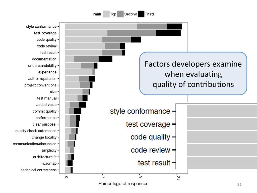 21  technical correctness roadmap architectu...