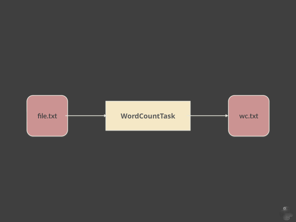 WordCountTask file.txt wc.txt