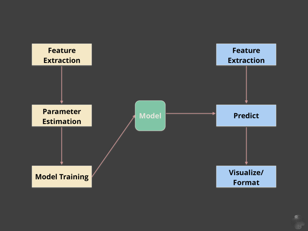 Feature 