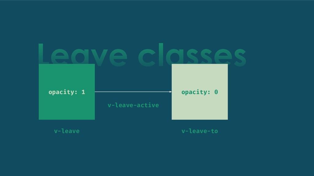 Leave classes opacity: 1 opacity: 0 v-leave v-l...