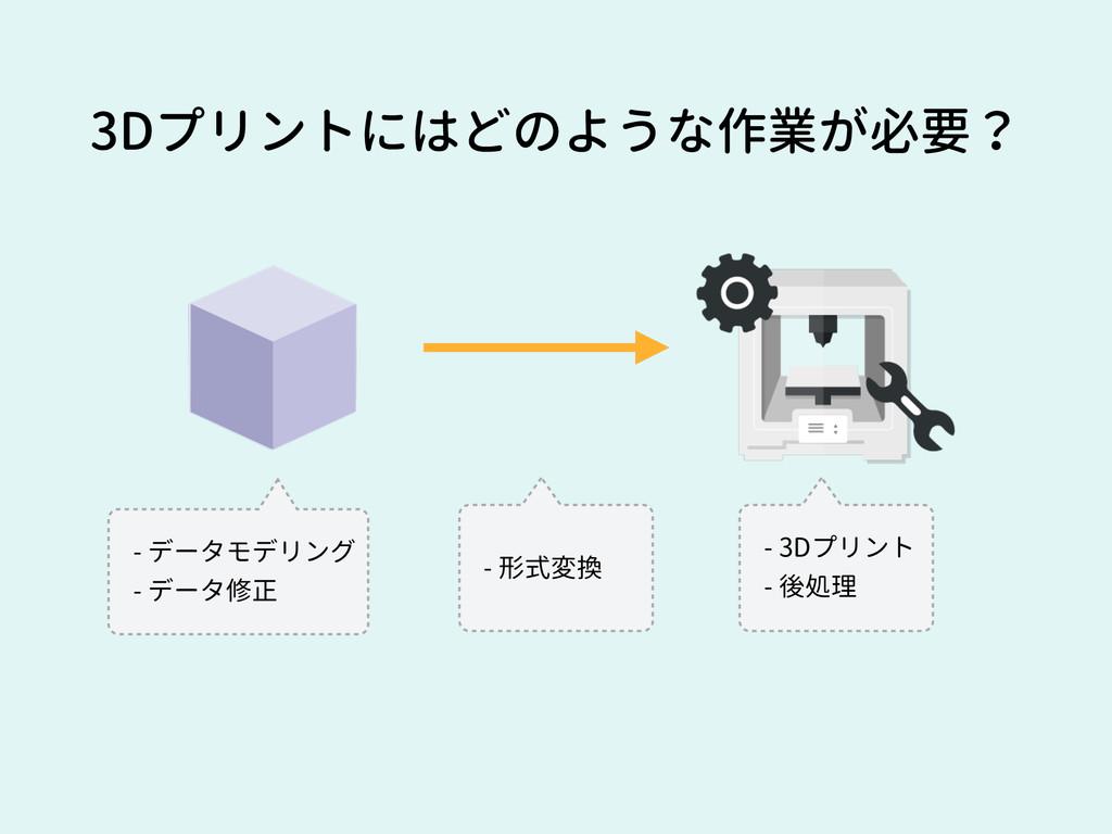 - データモデリング - データ修正 - 形式変換 - 3Dプリント - 後処理 3Dプリント...