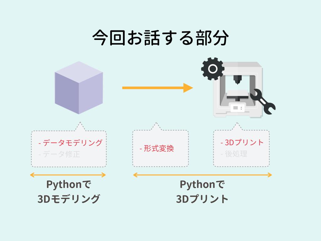 今回お話する部分 - 形式変換 - 3Dプリント - 後処理 Pythonで 3Dモデリング ...