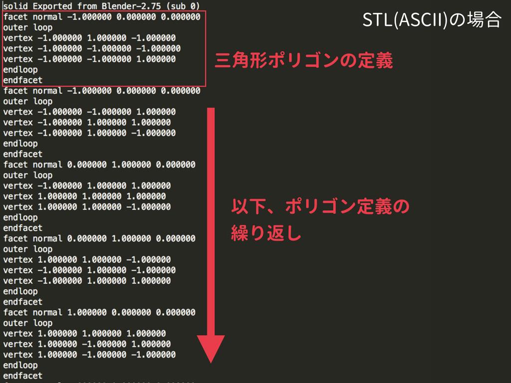 以下、ポリゴン定義の 繰り返し STL(ASCII)の場合 三角形ポリゴンの定義