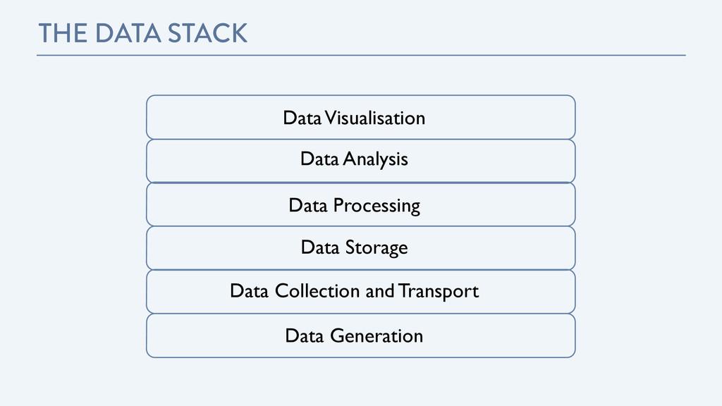 THE DATA STACK Data Visualisation Data Analysis...