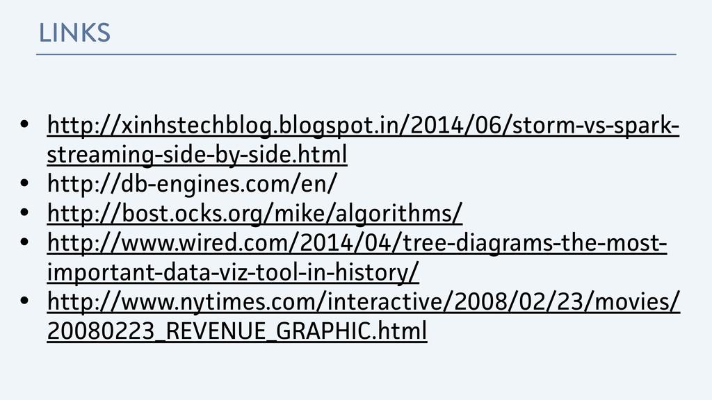 LINKS • http://xinhstechblog.blogspot.in/2014/0...