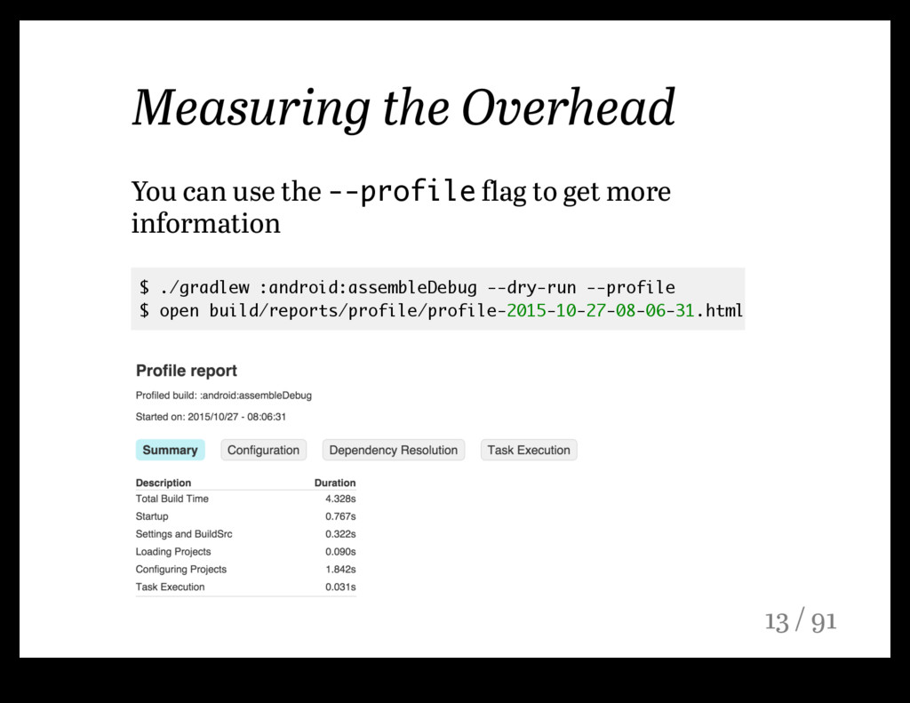 Measuring the Overhead You can use the --profil...