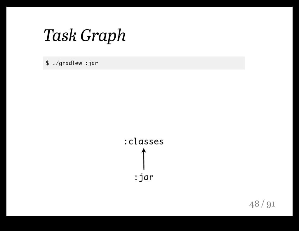 Task Graph $ ./gradlew :jar :jar :classes 48 / ...