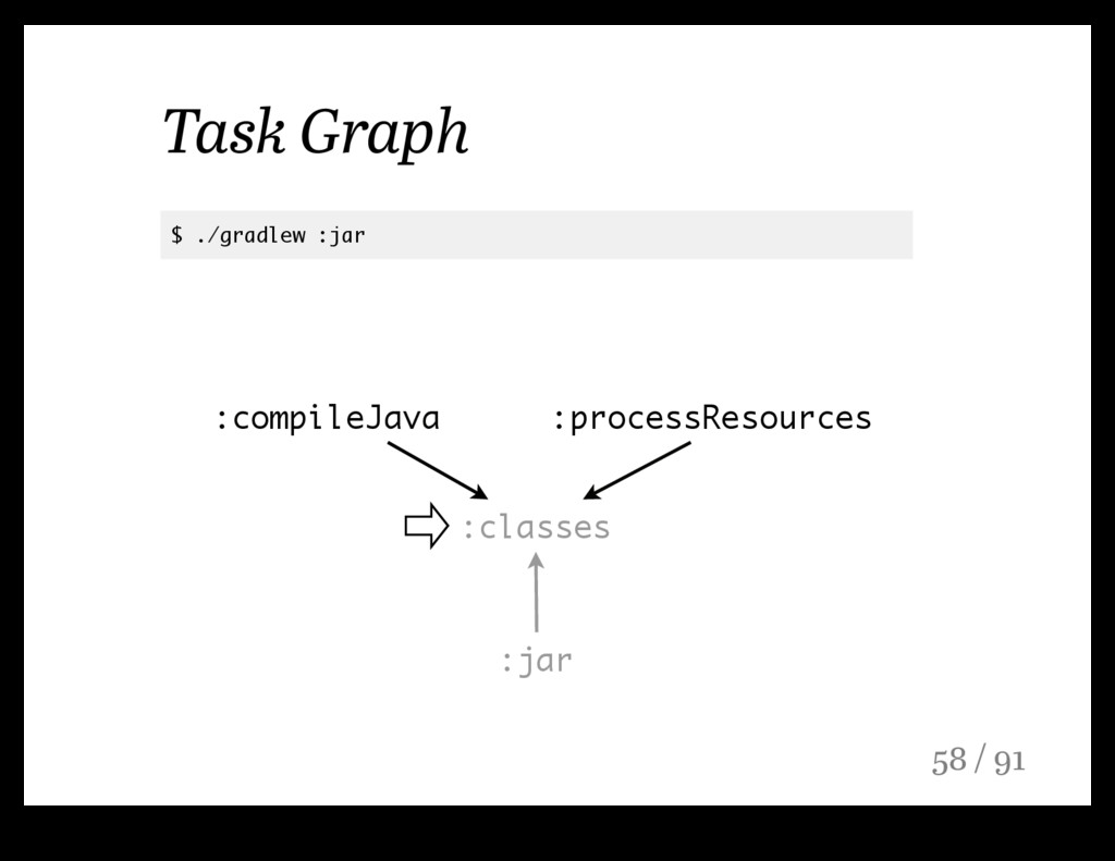 Task Graph $ ./gradlew :jar :jar :classes :comp...