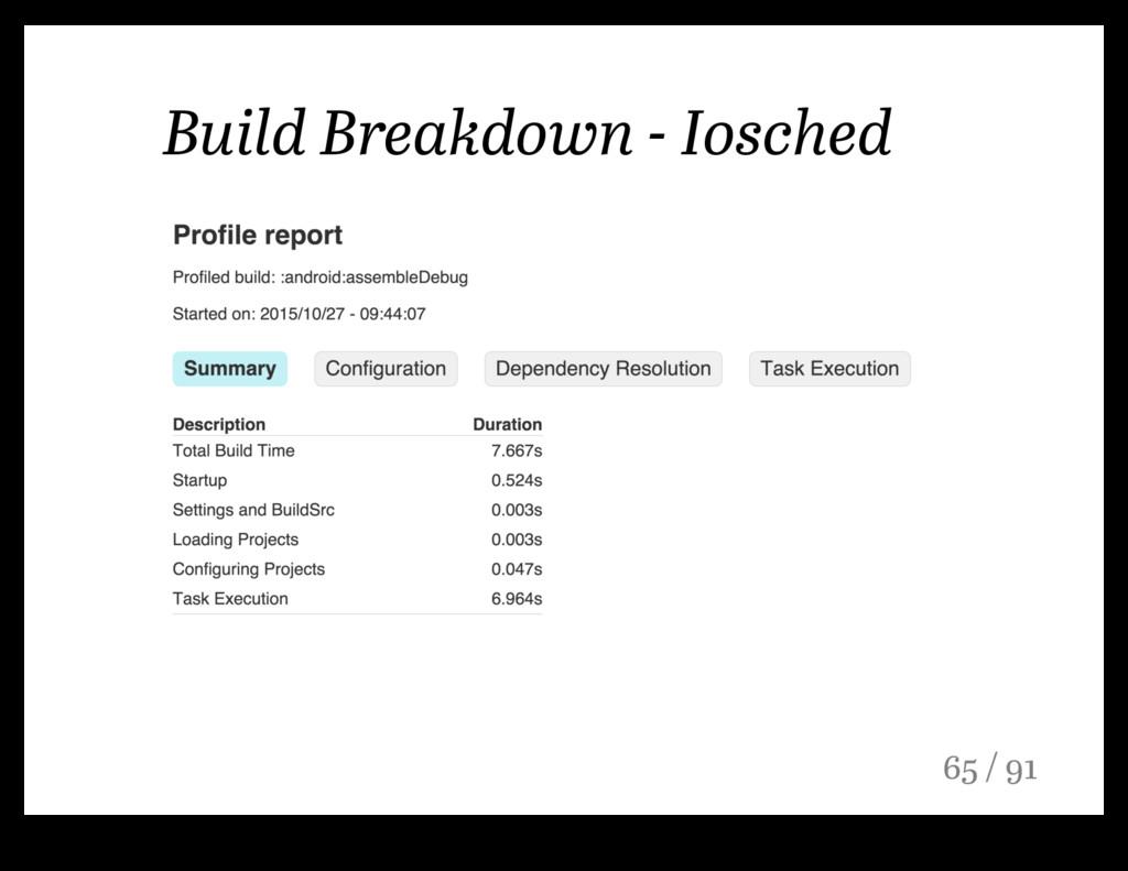Build Breakdown - Iosched 65 / 91