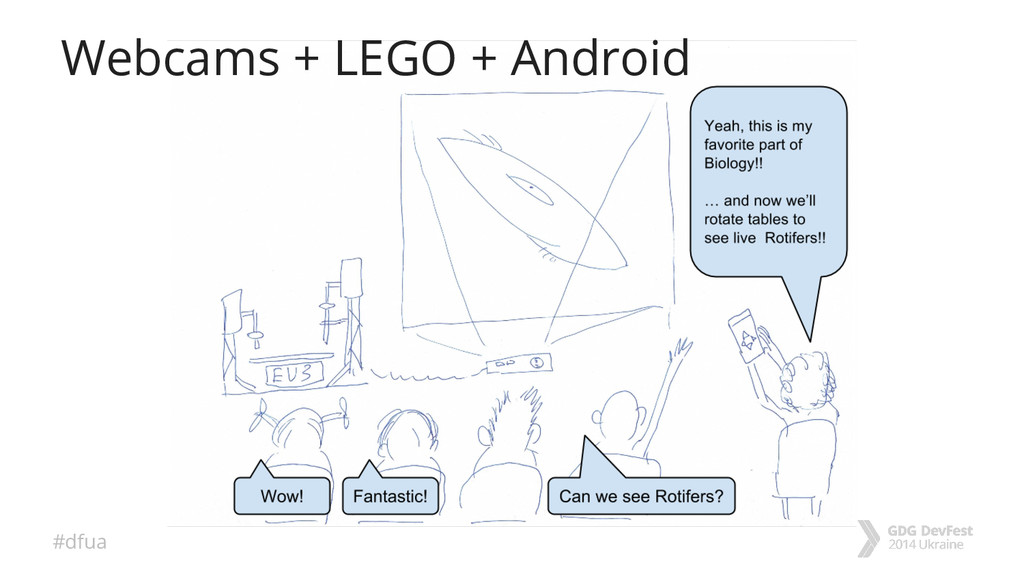 #dfua Webcams + LEGO + Android