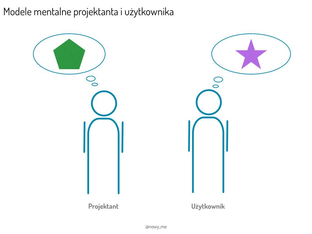 @nowy_me Projektant Użytkownik Modele mentalne ...