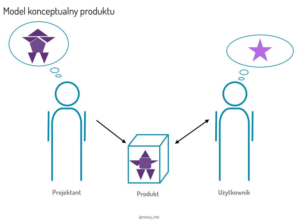 @nowy_me Projektant Użytkownik Produkt Model ko...