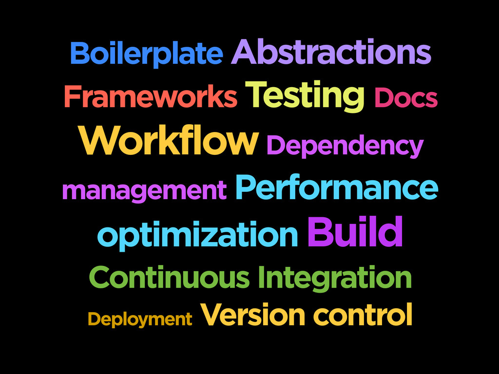 Boilerplate Abstractions Frameworks Testing Doc...