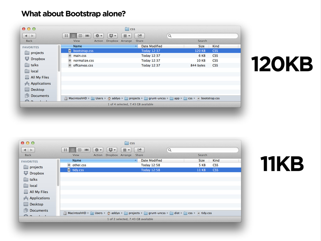 120KB 11KB What about Bootstrap alone?