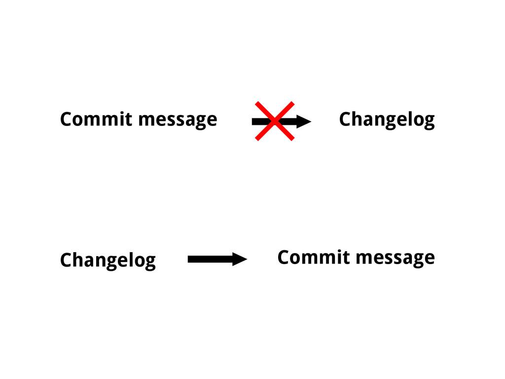 Commit message Changelog Changelog Commit messa...