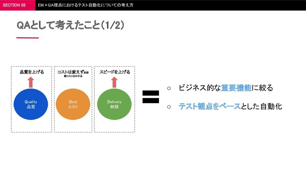 SECTION 03 EM×QA視点におけるテスト自動化についての考え方  QAとして考え...