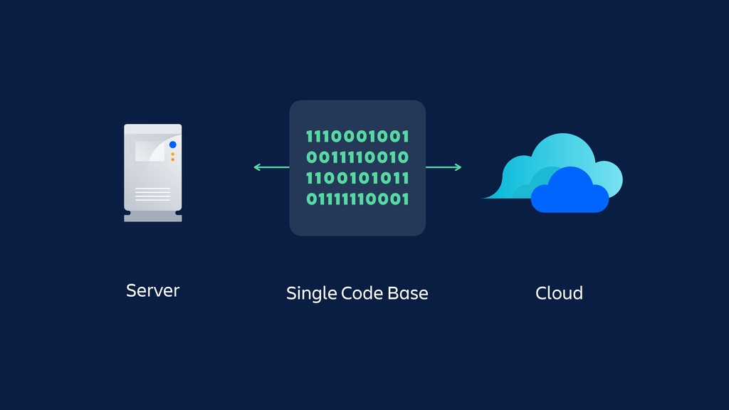 Server Cloud 1001001 0 0 1 0 0 1 0 0 1 0 0 1 11...