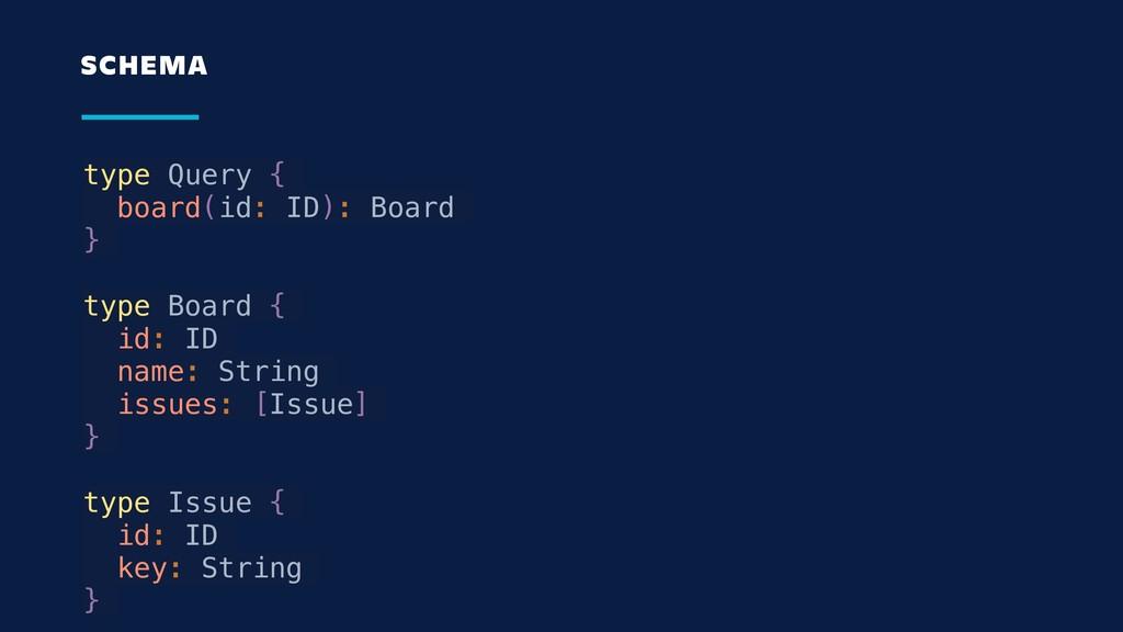 type Query { board(id: ID): Board } type Board ...