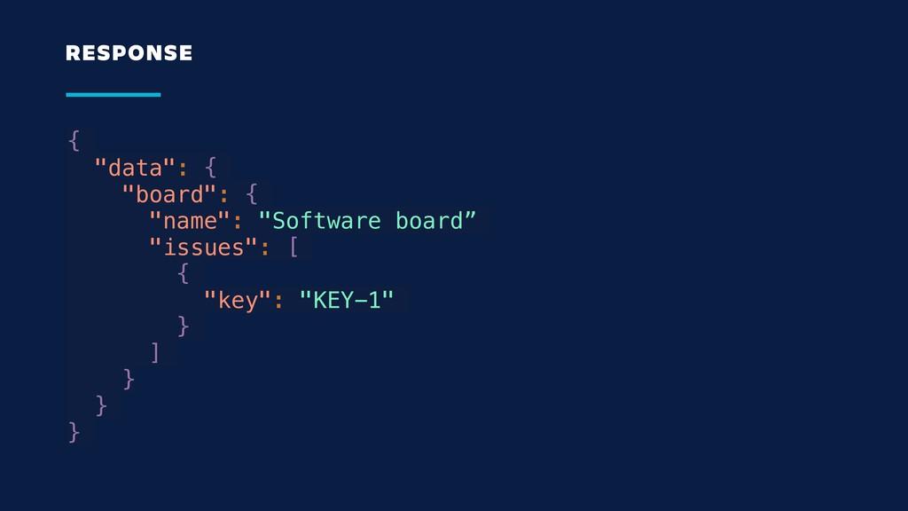 """{ """"data"""": { """"board"""": { """"name"""": """"Software board""""..."""