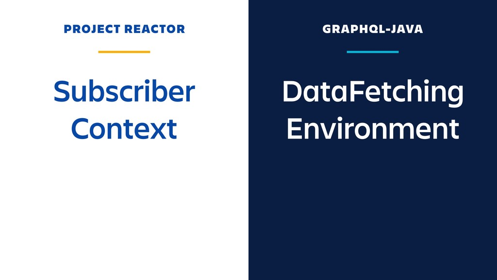 DataFetching Environment Subscriber Context PRO...
