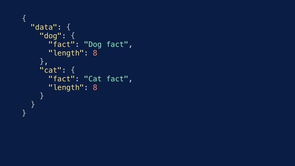 """{ """"data"""": { """"dog"""": { """"fact"""": """"Dog fact"""", """"lengt..."""