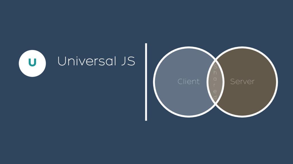 Server Client S h a r e d U Universal JS ` U