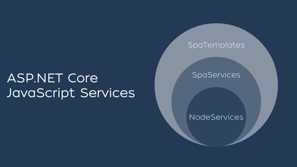 SpaServices SpaTemplates NodeServices ASP.NET C...