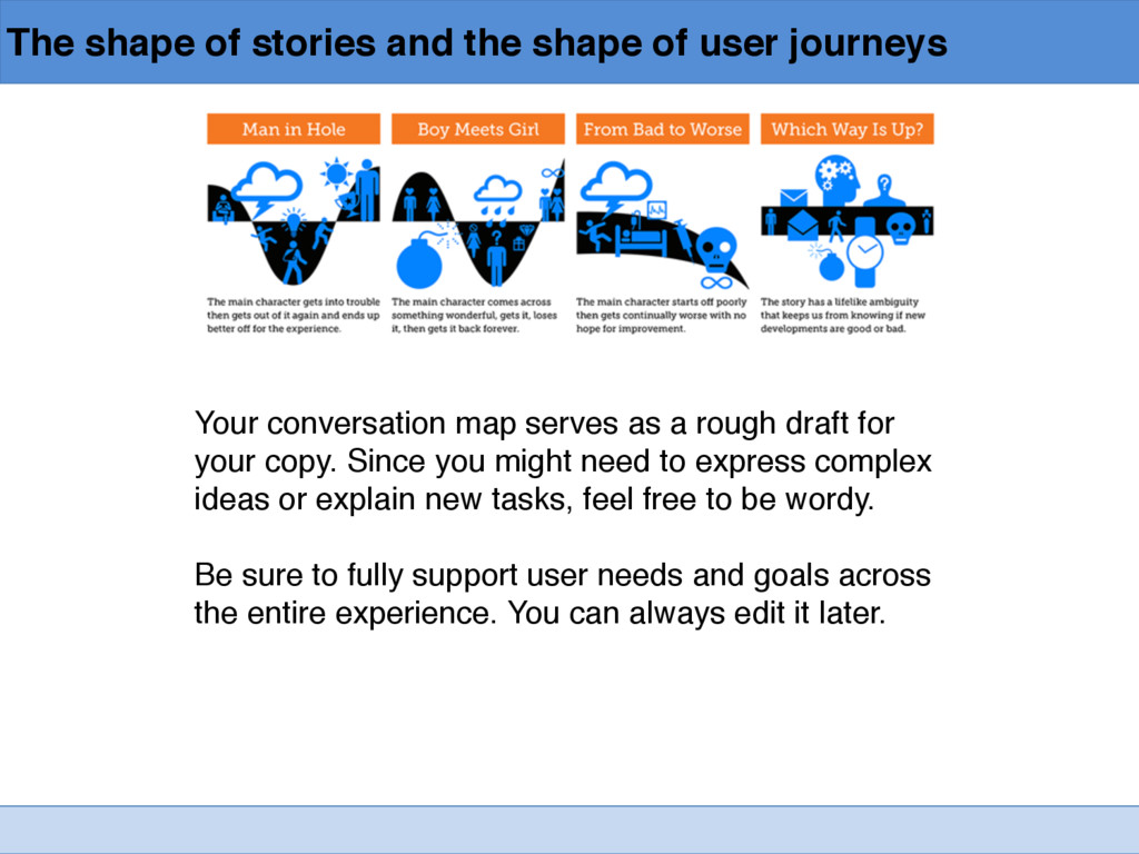 The shape of stories and the shape of user jour...