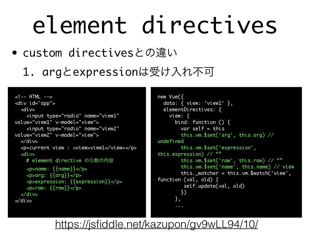 element directives • custom directivesͱͷҧ͍ 1. ...
