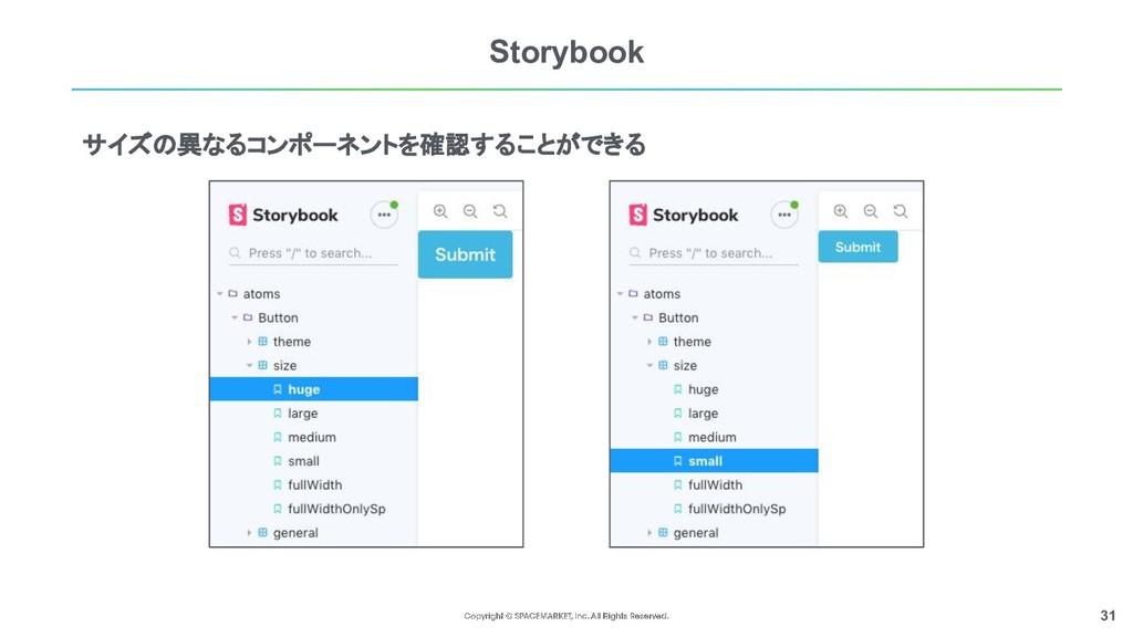 31 Storybook サイズの異なるコンポーネントを確認することができる
