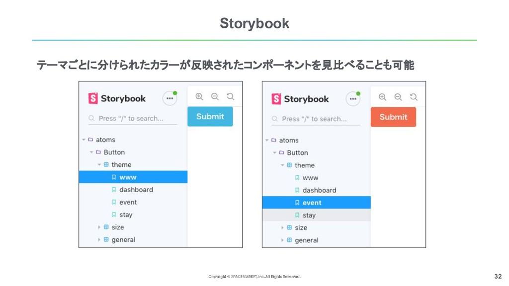 32 Storybook テーマごとに分けられたカラーが反映されたコンポーネントを見比べること...