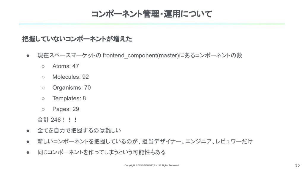35 コンポーネント管理・運用について ● 現在スペースマーケットの frontend_com...