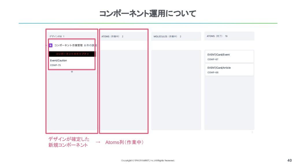 40 コンポーネント運用について デザインが確定した 新規コンポーネント → Atoms列(作...