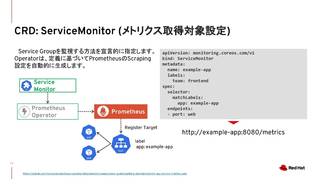 メトリクス取得対象設定 apiVersion: monitoring.coreos.com/v...