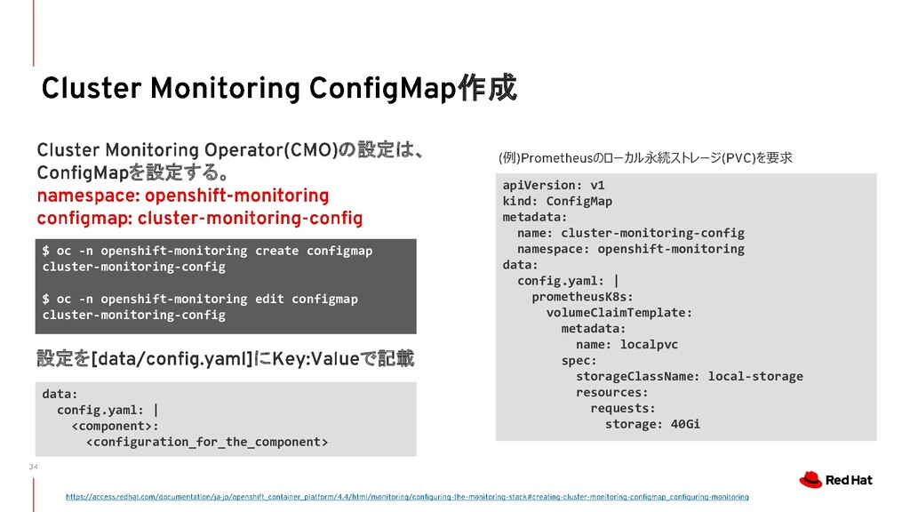 作成 apiVersion: v1 kind: ConfigMap metadata: nam...